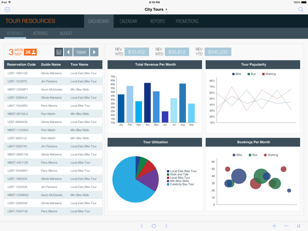 Example FileMaker Pro Dashboard