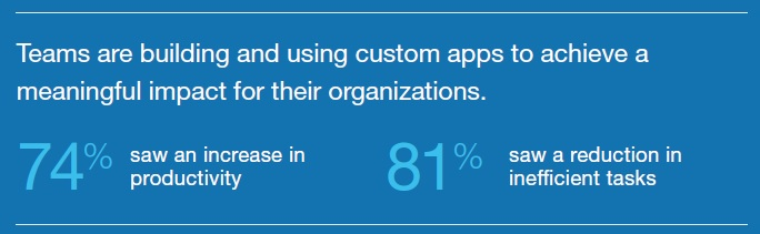 FileMaker Custom Apps Report